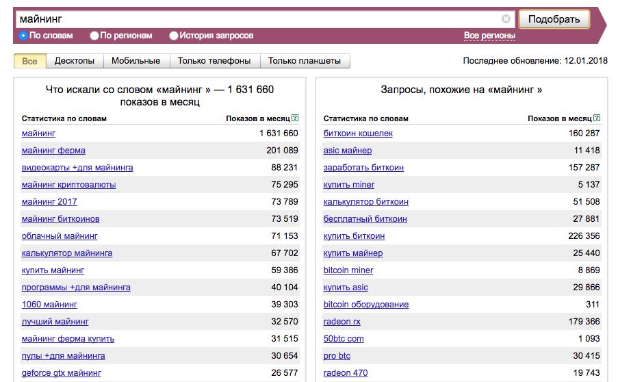 Как раскрутить группу Вконтакте Платные и бесплатные способы продвижения1
