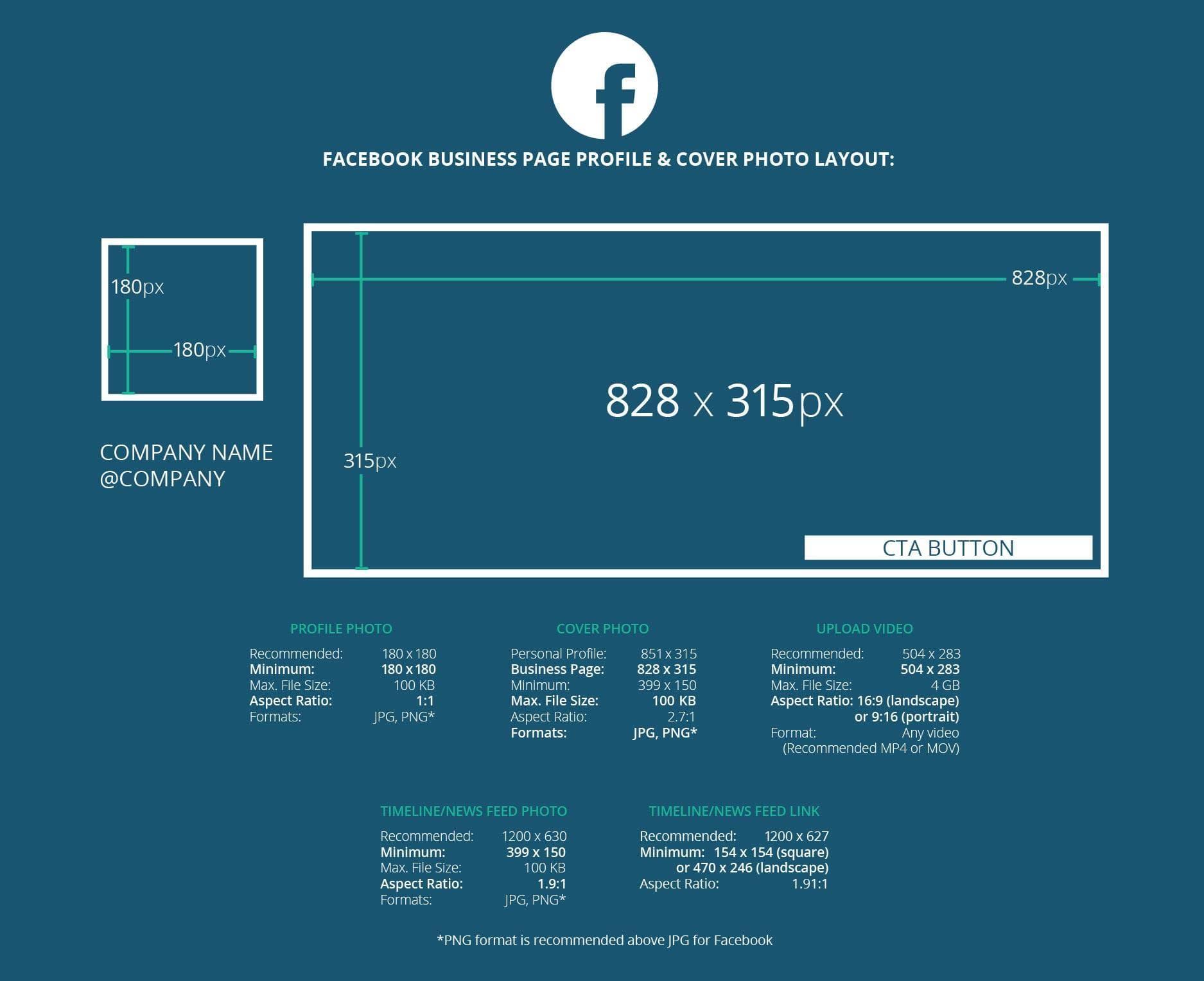 как увеличить конверсию фейсбук с помощью обложки