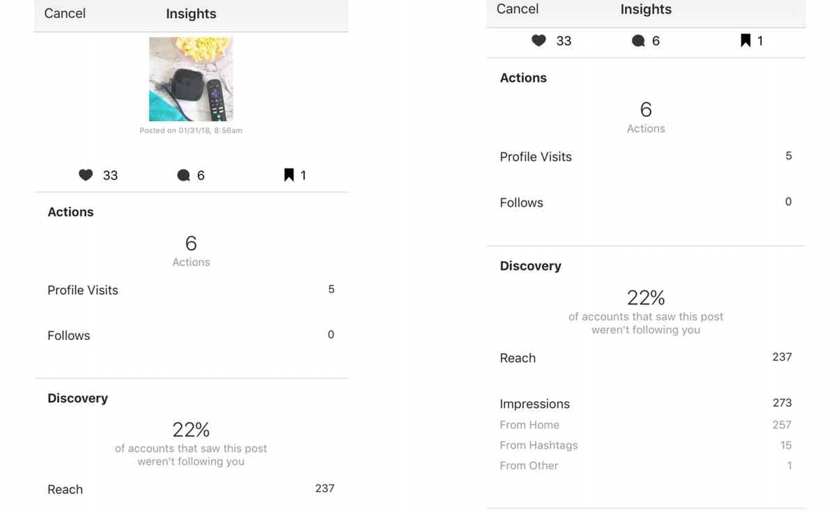 аналитика с помощью Instagram Insights