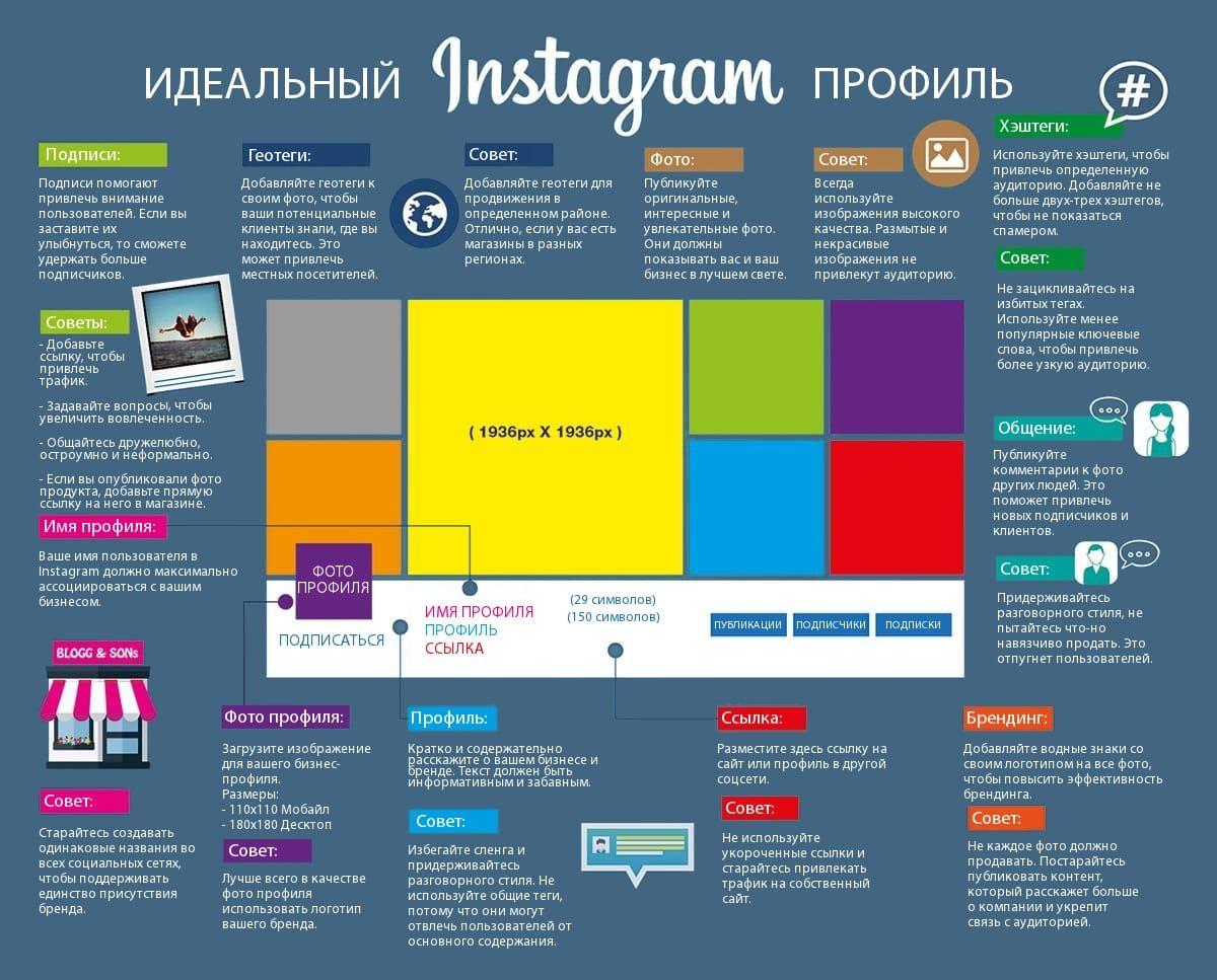 5 лайфхаков, как поднять вовлеченность в Instagram