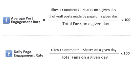контент план для facebook